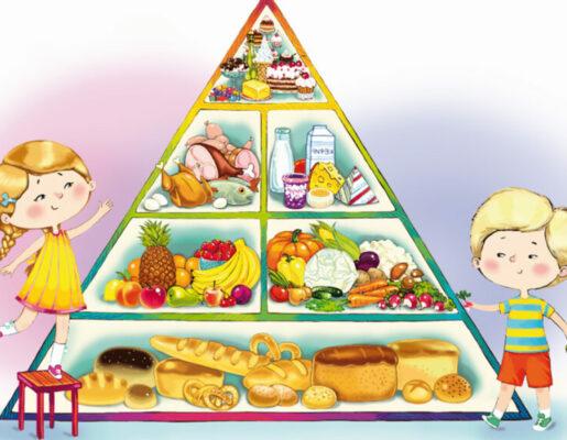 Здоровое питание дошкольника и родительский контроль